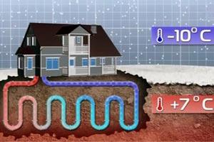 Геотермальное отопление в Минске. Скважинного типа